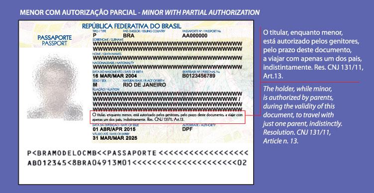 passaporte_pagina-de-dados-autorizacao-parcial