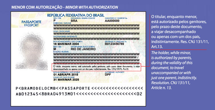 Página de dados do passaporte - Modelo com autorização total