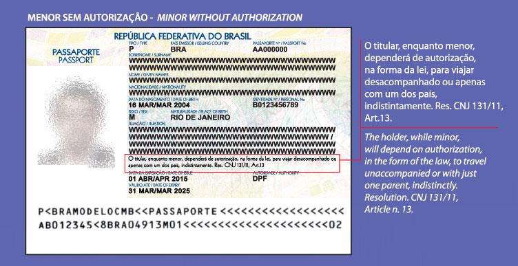 Página de dados do passaporte - Modelo sem autorização
